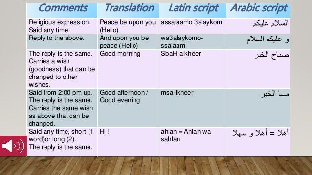 Survival moroccan arabic 1 greetings please download the file or co 4 comments translation latin m4hsunfo