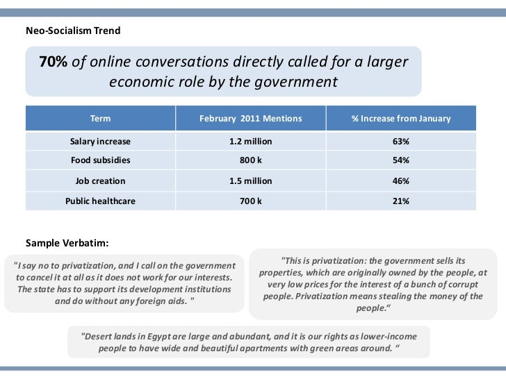 Neo-Socialism Trend      70% of online conversations directly called for a larger                economic role by the gove...