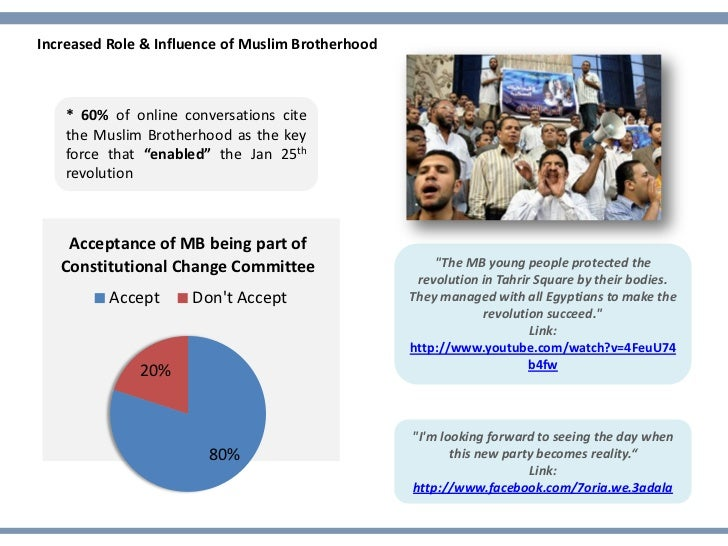 Increased Role & Influence of Muslim Brotherhood    * 60% of online conversations cite    the Muslim Brotherhood as the ke...