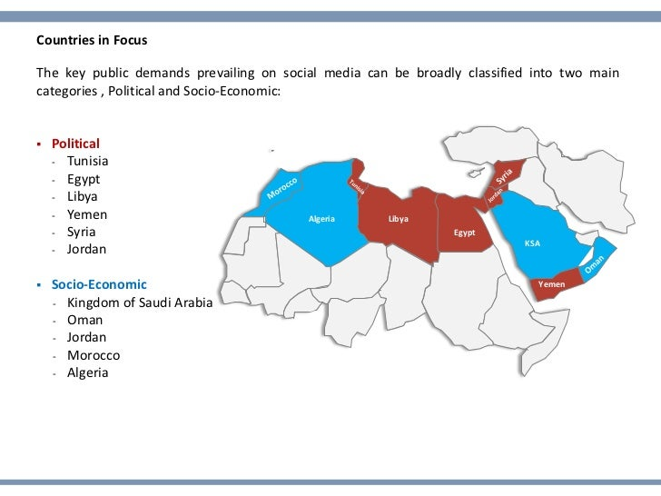 Countries in FocusThe key public demands prevailing on social media can be broadly classified into two maincategories , Po...