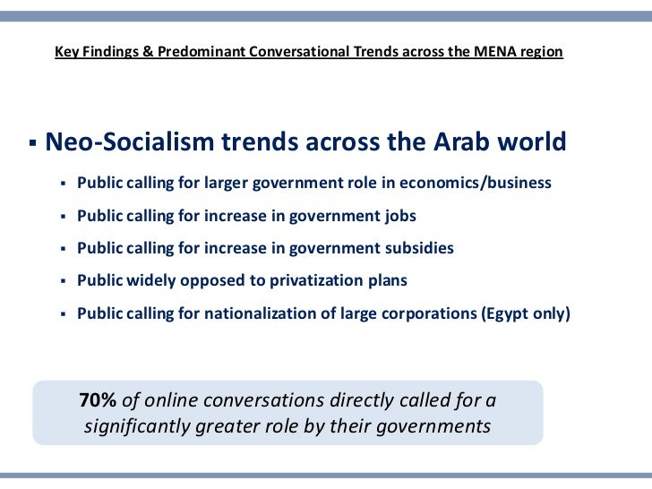 Key Findings & Predominant Conversational Trends across the MENA region   Neo-Socialism trends across the Arab world     ...