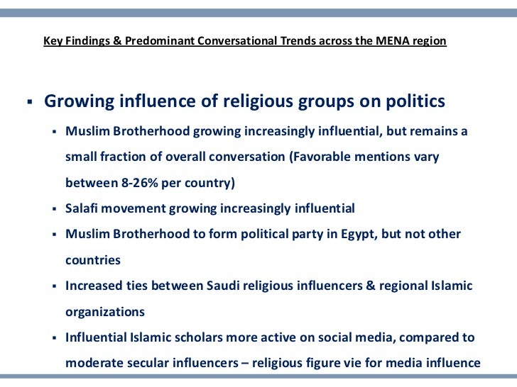 Key Findings & Predominant Conversational Trends across the MENA region   Growing influence of religious groups on politi...