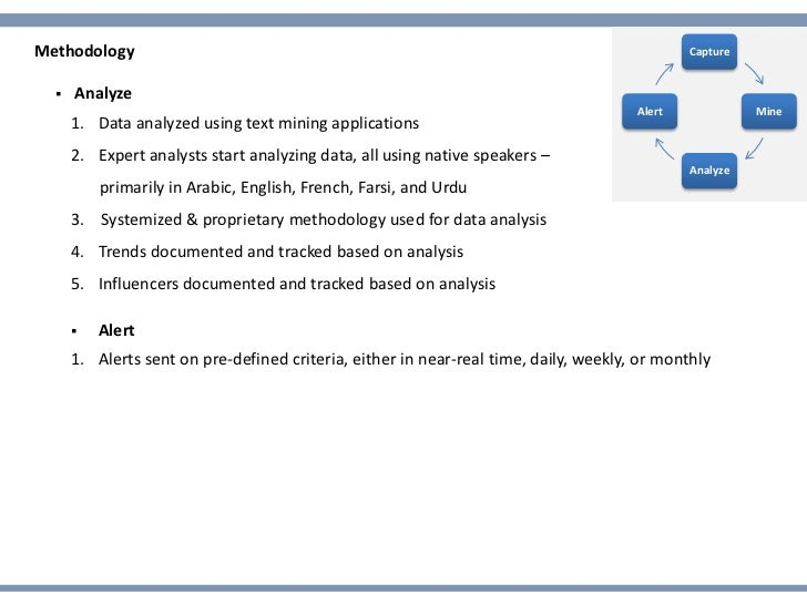 Methodology                                                                                   Capture     Analyze        ...
