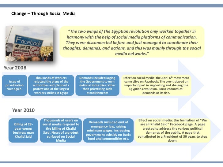 """Change – Through Social Media                                          """"The two wings of the Egyptian revolution only work..."""