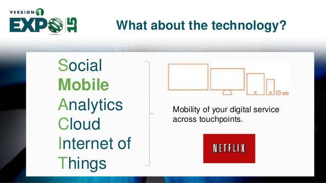 14 Social Mobile Analytics Cloud Internet of Things What about the technology? Measure, Learn, Take Action
