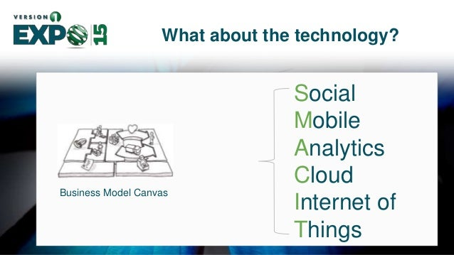 18 Social Mobile Analytics Cloud Internet of Things What about the technology? Business Model Canvas LEARN BUILD MEASURE