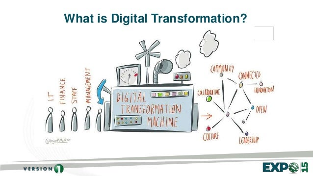 What is Digital Transformation?