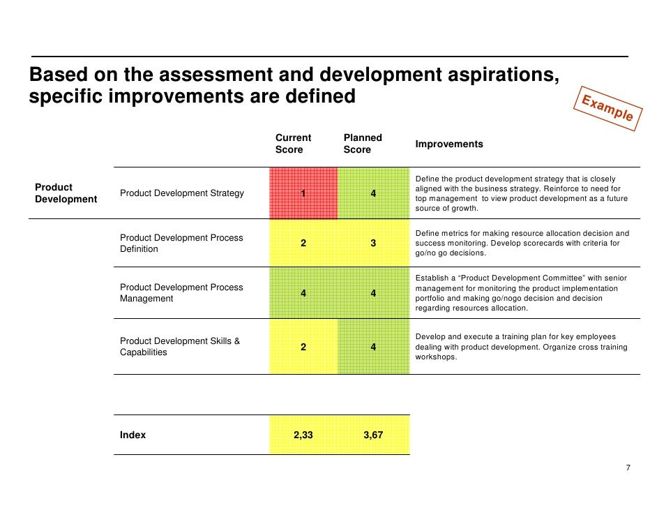Based on the assessment and development aspirations, specific improvements are defined                                    ...