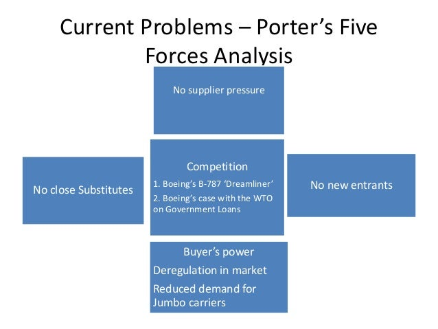 porter s five forces analysis of marks and spencer As porter's 5 forces analysis deals with factors outside an industry that influence  the nature of  the porter's five forces model is a simple tool that supports  strategic  competition in retail industry: case study of marks and spencer in uk.