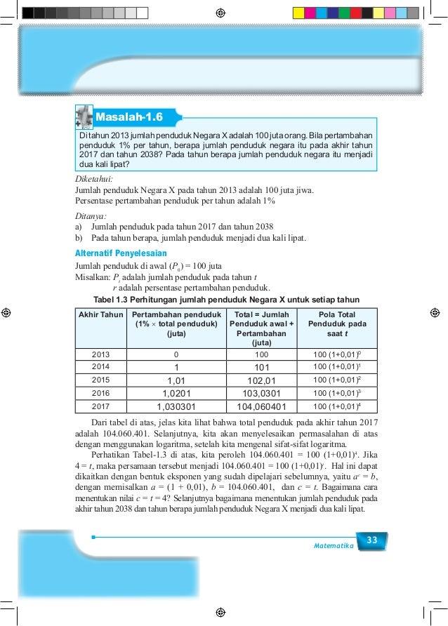 33Matematika Masalah-1.6 Di tahun 2013 jumlah penduduk Negara X adalah 100 juta orang. Bila pertambahan penduduk 1% per ta...