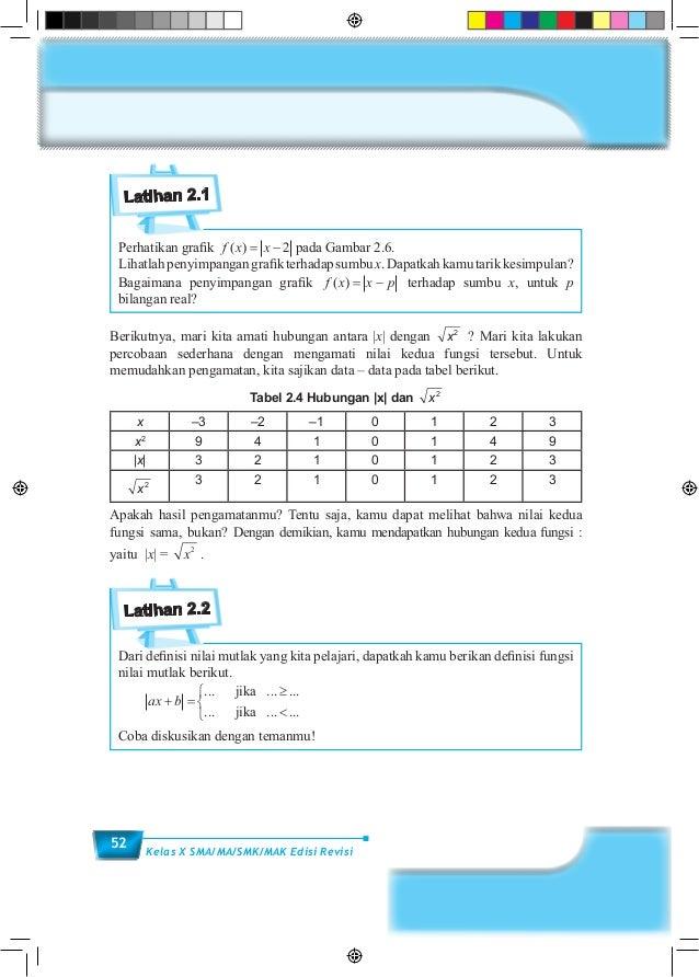 52 Kelas X SMA/MA/SMK/MAK Edisi Revisi Latihan 2.1 Perhatikan grafik f x x( ) = − 2 pada Gambar 2.6. Lihatlahpenyimpangang...
