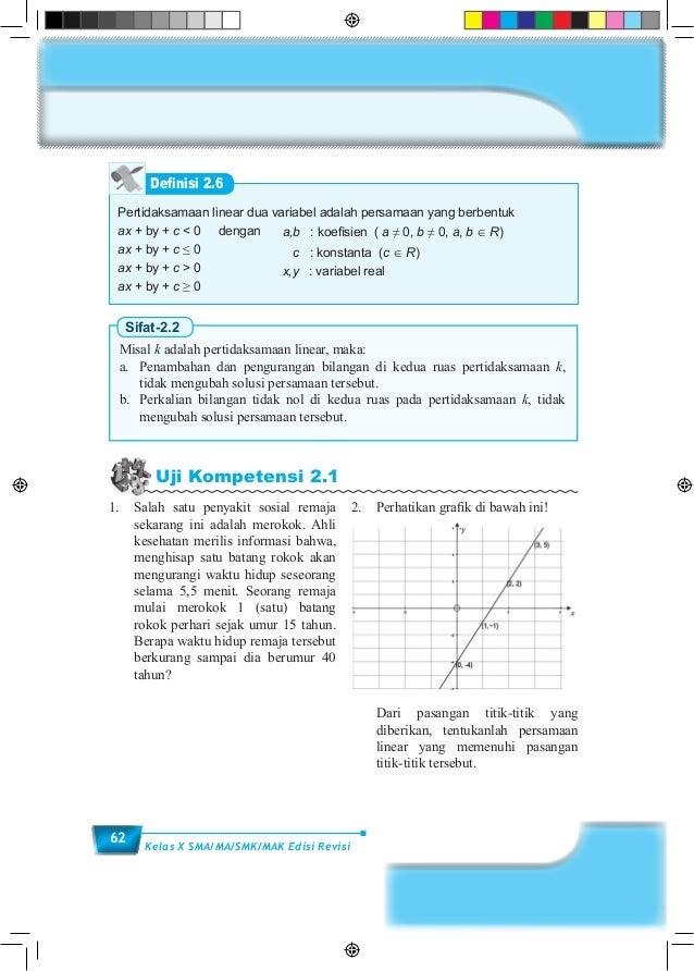 62 Kelas X SMA/MA/SMK/MAK Edisi Revisi Pertidaksamaan linear dua variabel adalah persamaan yang berbentuk ax + by + c < 0 ...