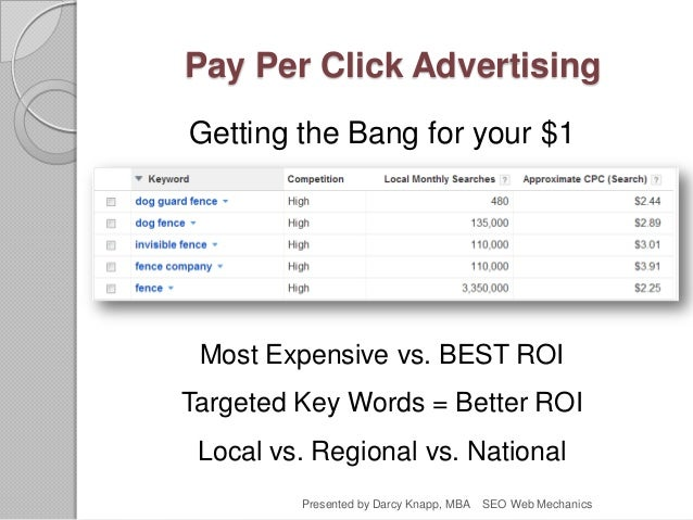 Pay Per Click Advertising Getting the Bang for your $1 Most Expensive vs. BEST ROI Targeted Key Words = Better ROI Local v...