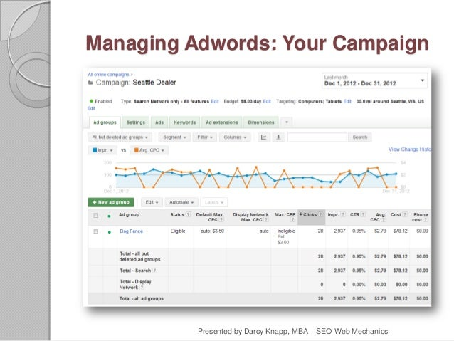 Managing Adwords: Your Campaign Presented by Darcy Knapp, MBA SEO Web Mechanics