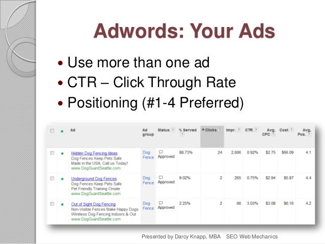 Adwords: Your Ads  Use more than one ad  CTR – Click Through Rate  Positioning (#1-4 Preferred) Presented by Darcy Knap...