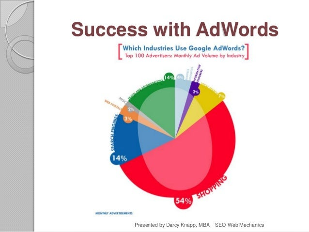 Success with AdWords Presented by Darcy Knapp, MBA SEO Web Mechanics
