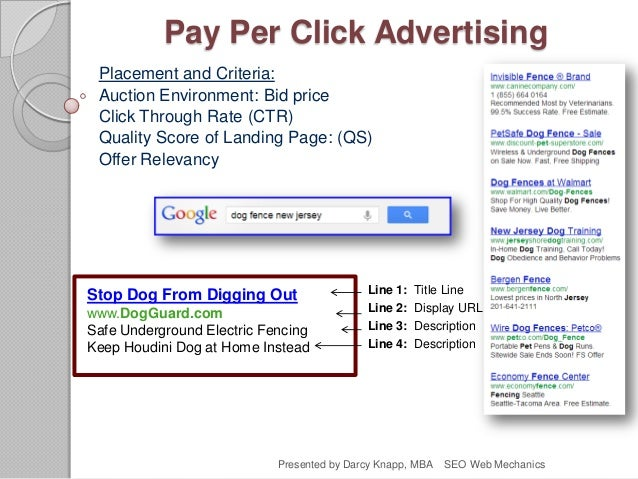 Pay Per Click Advertising Placement and Criteria: Auction Environment: Bid price Click Through Rate (CTR) Quality Score of...