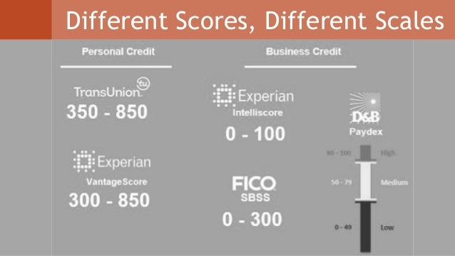How to boost your small business credit score manta understand business credit scores reheart Image collections