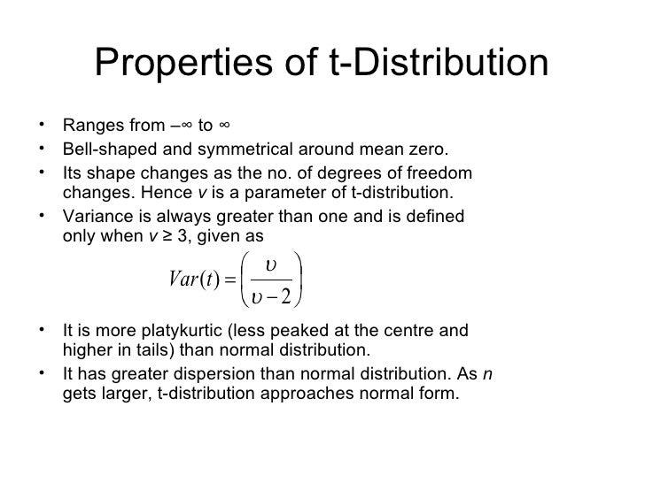 Small Sampling Theory Presentation1
