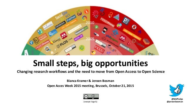 (except logo's) Small steps, big opportunities Changing research workflows and the need to move from Open Access to Open S...