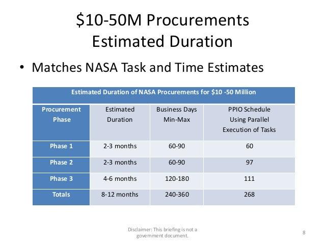 microsoft project schedule template