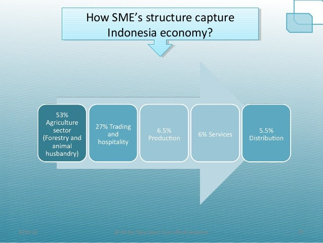 small and medium scale enterprise Provide a useful guide to the monetary authority in assessing the business  conditions in the economy 1 introduction the small and medium enterprises ( sme).