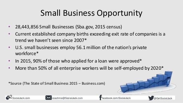 Small Business Community Builder Program - Social Jack - Forward Progress 2016  Slide 3
