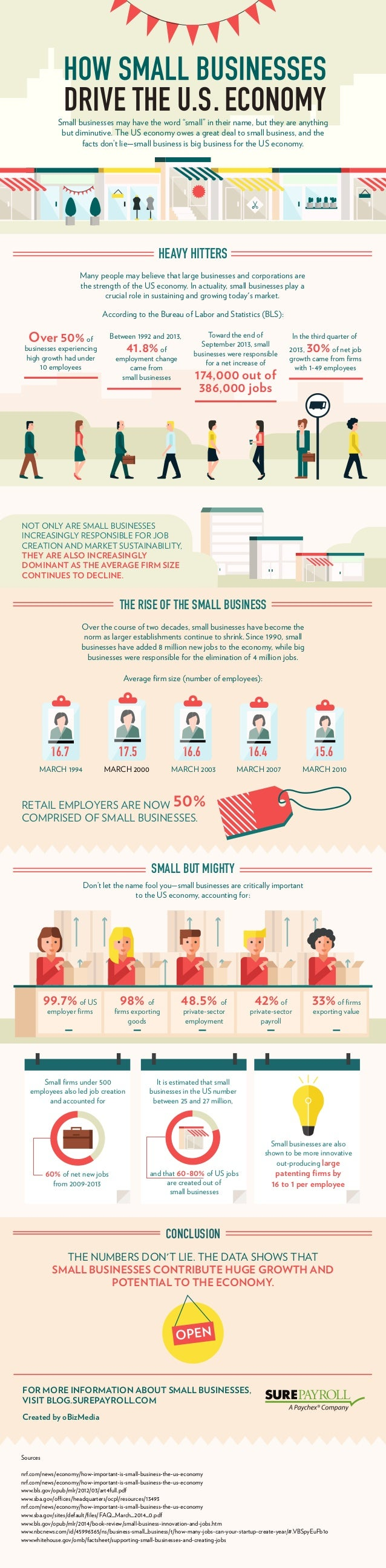 "Small businesses may have the word ""small"" in their name, but they are anything  but diminutive. The US economy owes a gre..."
