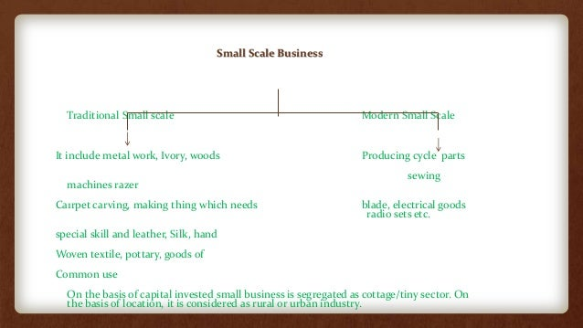 Small Business In INDIA FROM Grey MATER