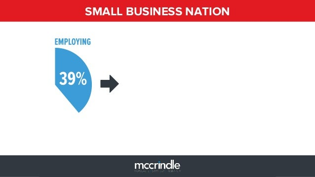 how to start a small business in australia