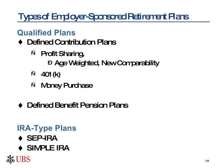 how to set up a qualified retirement plan