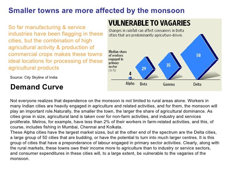 Smaller towns are more affected by the monsoon  So far manufacturing & service industries have been flagging in these citi...