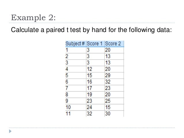 If you don't have a specified alpha, use 0.05 (5%). For this example problem, with df = 10 (n-1), the t-value is 2.228. Si...