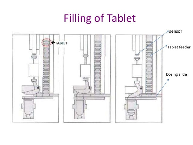 Small Scale And Large Scale Capsule Filling Machine