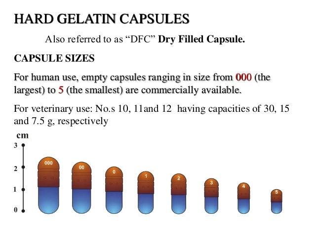 capsule machine size 4