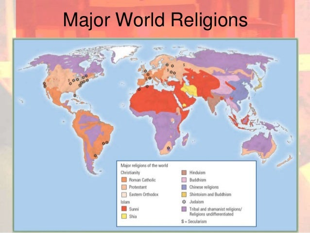 Small Scale And World Religions - 7 major religions