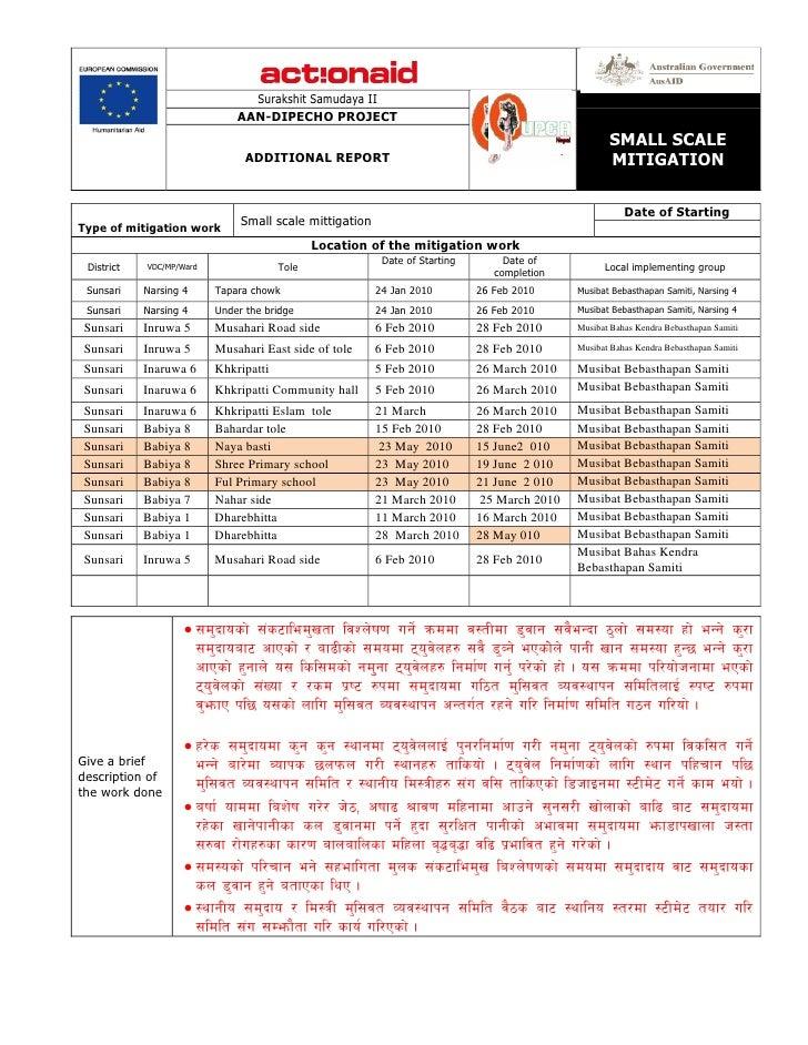 Surakshit Samudaya II                              AAN-DIPECHO PROJECT                                                    ...