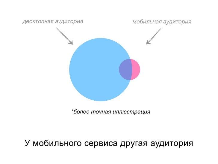 десктопная аудитория              мобильная аудитория                    *более точная иллюстрация     У мобильного сервис...