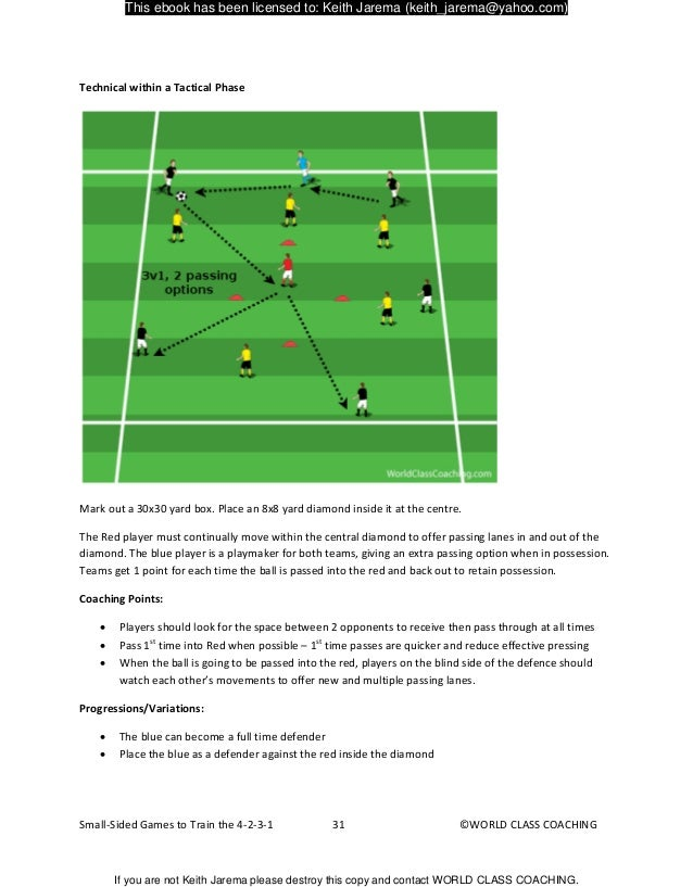 Small sided games to train the 4 2 3 1 34 fandeluxe Gallery