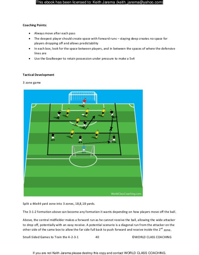 Small sided games to train the 4 2 3 1 43 fandeluxe Gallery