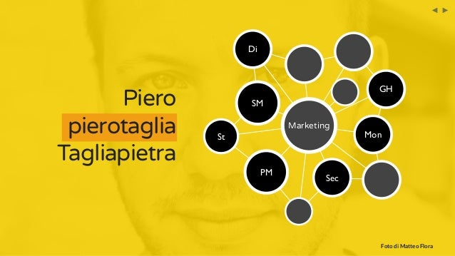 Lean Social Media Monitoring Slide 2