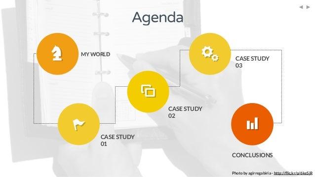 Lean Social Media Monitoring Slide 3