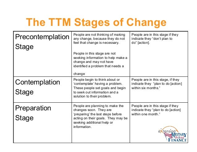 Small Steps to Health Wealth – Stages of Change Worksheet