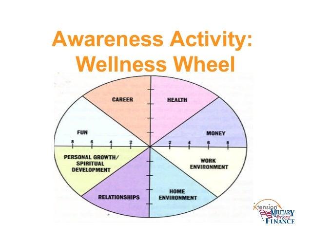 The Self Care Corner: The Self Care Wheel | Nicole Clark Consulting