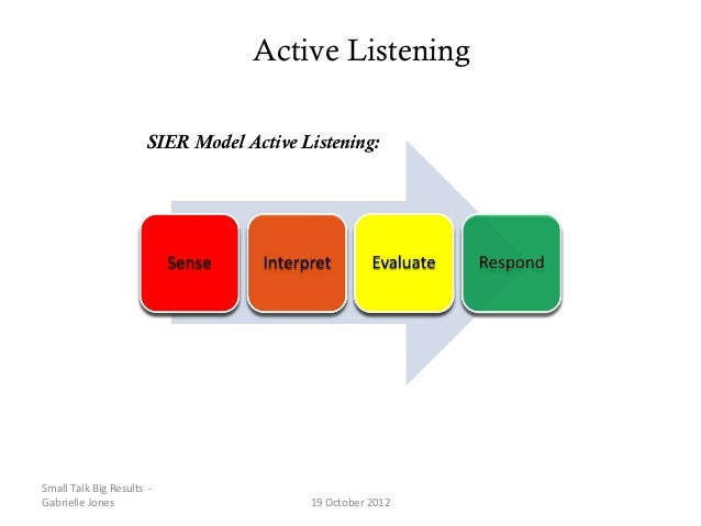 active listening essays Active listening is a skill that can be acquired and developed with practice however, this skill can be difficult to master and will, therefore, take time and patience.