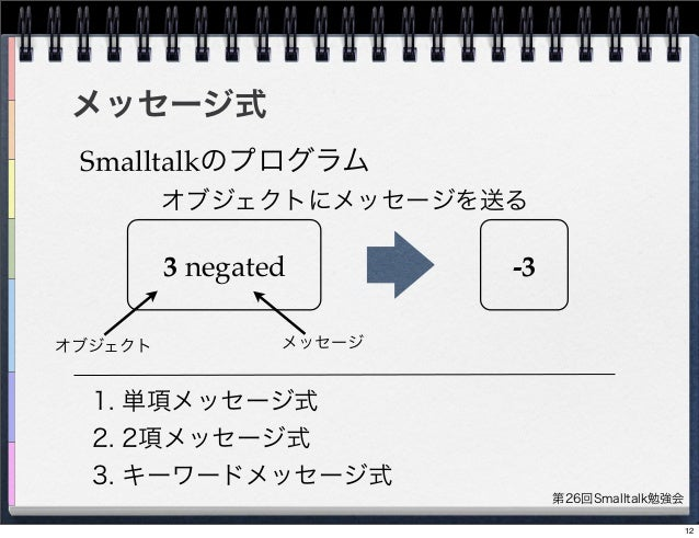 第26回Smalltalk勉強会 メッセージ式 3 negated -3 オブジェクト メッセージ オブジェクトにメッセージを送る Smalltalkのプログラム 1. 単項メッセージ式 2. 2項メッセージ式 3. キーワードメッセージ式 12
