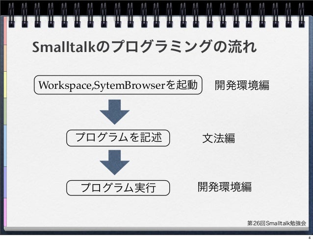 第26回Smalltalk勉強会 Smalltalkのプログラミングの流れ Workspace,SytemBrowserを起動 プログラムを記述 プログラム実行 開発環境編 文法編 開発環境編 4