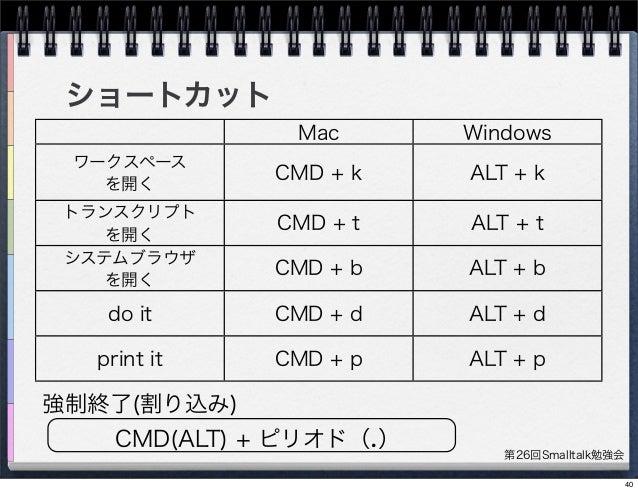 第26回Smalltalk勉強会 ショートカット Mac Windows ワークスペース を開く CMD + k ALT + k トランスクリプト を開く CMD + t ALT + t システムブラウザ を開く CMD + b ALT + b...
