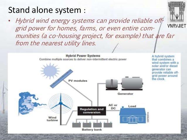 wind power generation business plan