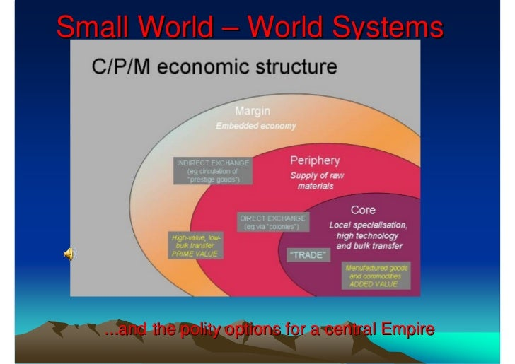 Small World – World Systems   ...and the polity options for a central Empire